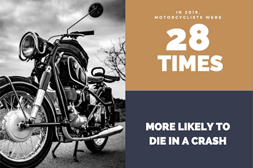 10 Most Common Causes of Motorcycle Accidents